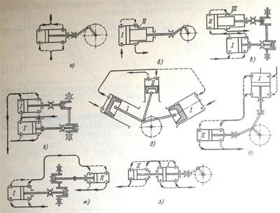 Схема поршневых компрессоров: